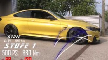 improved performance of BMW M4